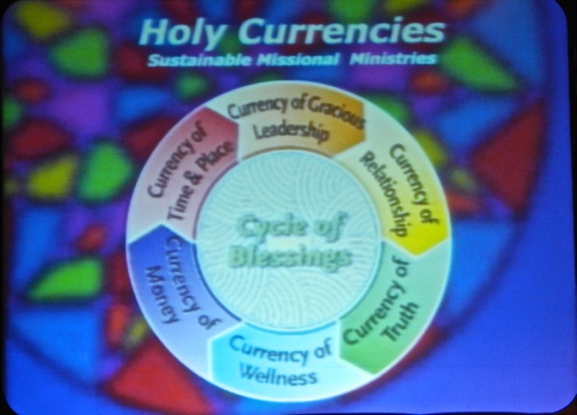 Holy Currencies logo